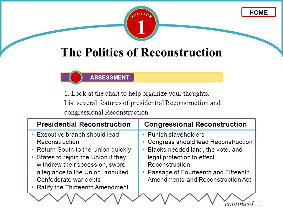 1 The Politics of Reconstruction