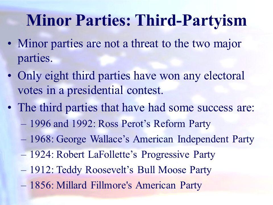 Minor Parties: Third-Partyism