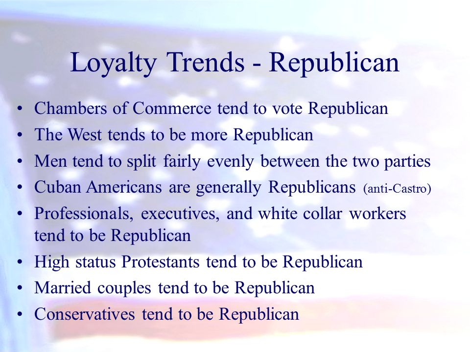 Loyalty Trends - Republican