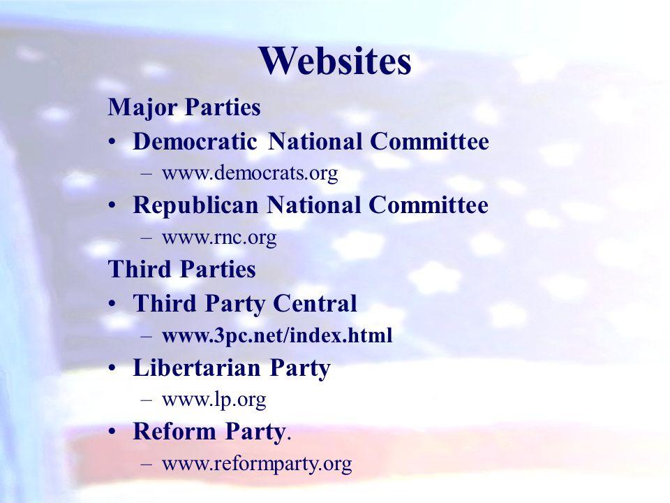 Websites Major Parties Democratic National Committee