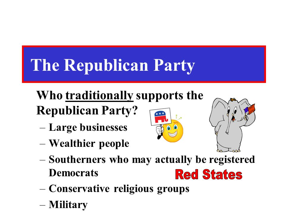 The Republican Party Red States