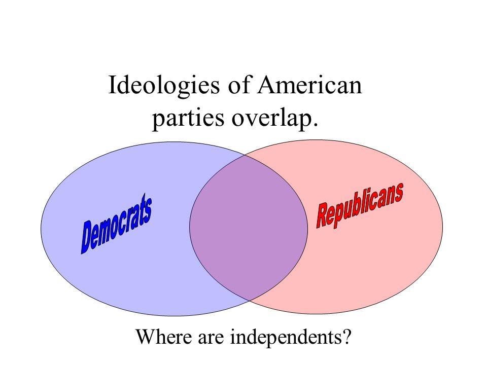 Ideologies of American parties overlap.