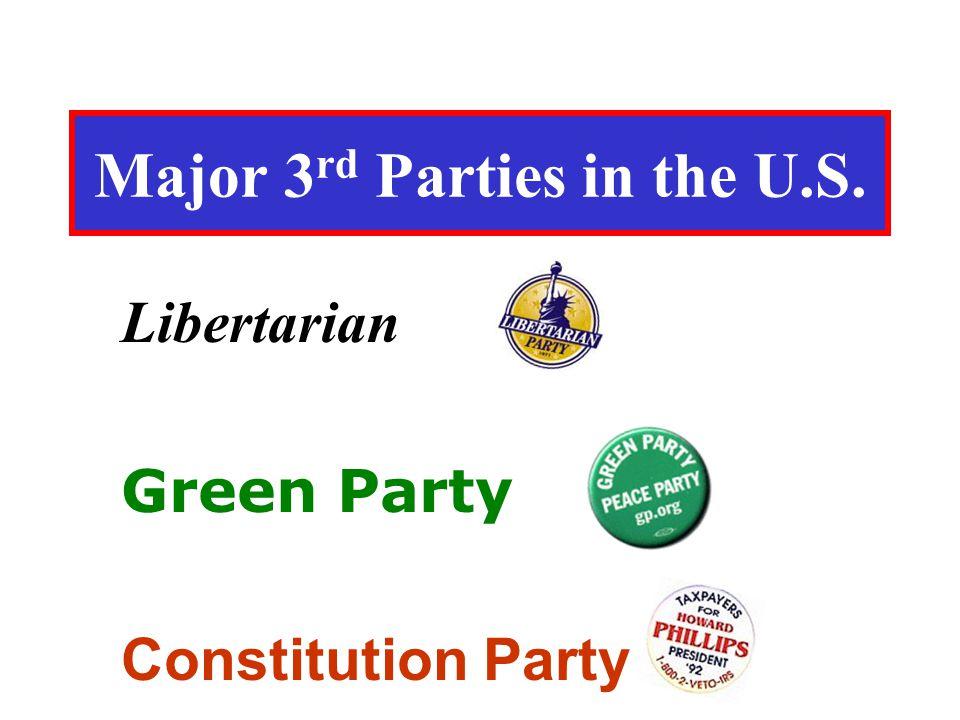Major 3rd Parties in the U.S.
