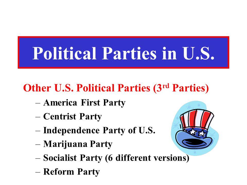 Political Parties in U.S.