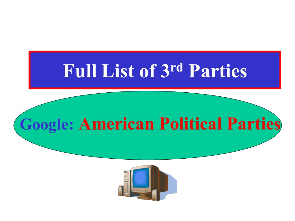 Google: American Political Parties