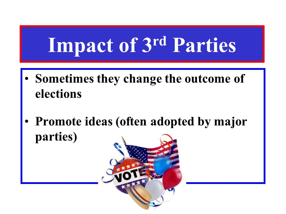 Impact of 3rd Parties Sometimes they change the outcome of elections