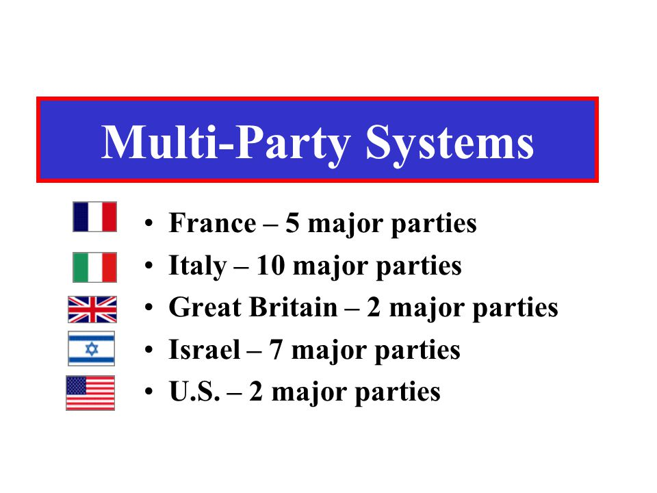 Multi-Party Systems France – 5 major parties Italy – 10 major parties