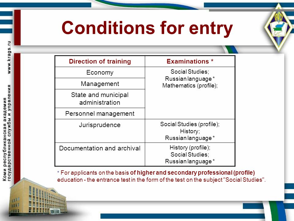 Conditions for entry Direction of training Examinations * Economy