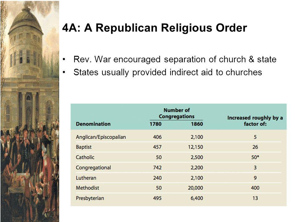 4A: A Republican Religious Order