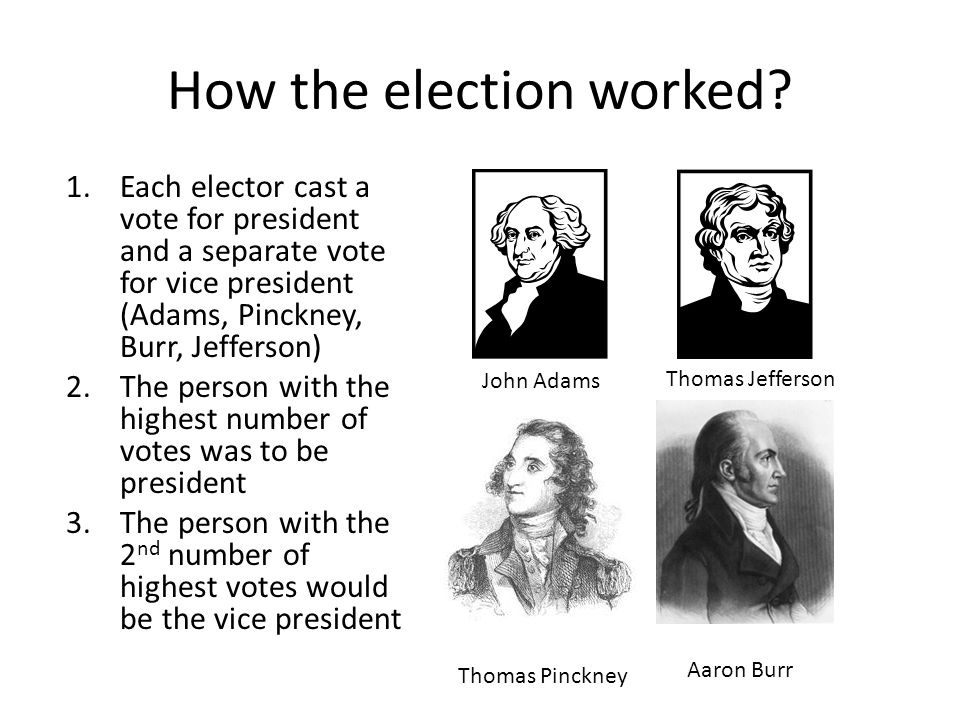 How the election worked