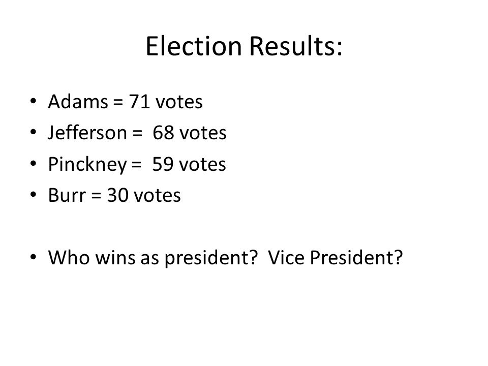 Election Results: Adams = 71 votes Jefferson = 68 votes