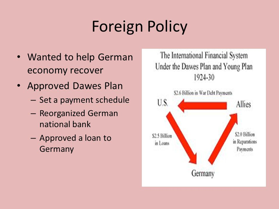 Foreign Policy Wanted to help German economy recover