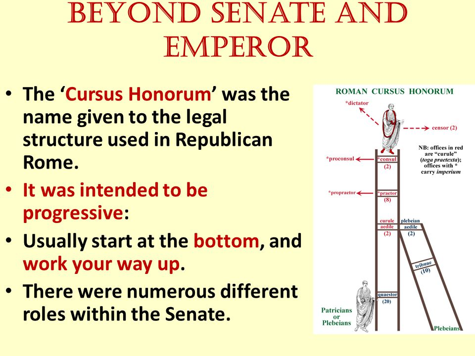 Beyond Senate and Emperor