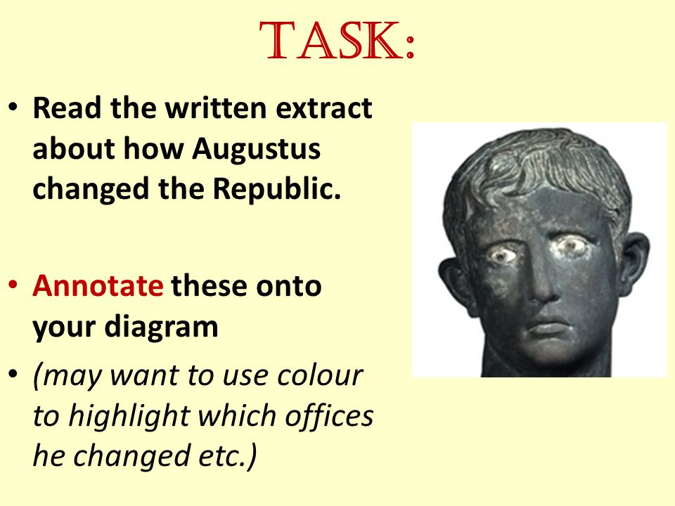Task: Read the written extract about how Augustus changed the Republic. Annotate these onto your diagram.