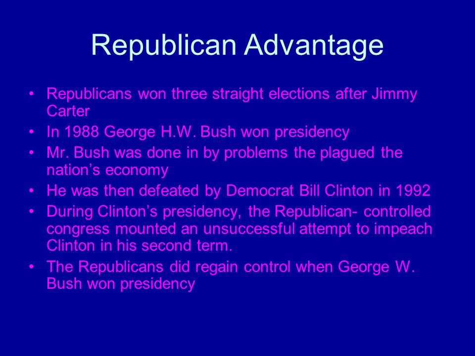Republican Advantage Republicans won three straight elections after Jimmy Carter. In 1988 George H.W. Bush won presidency.