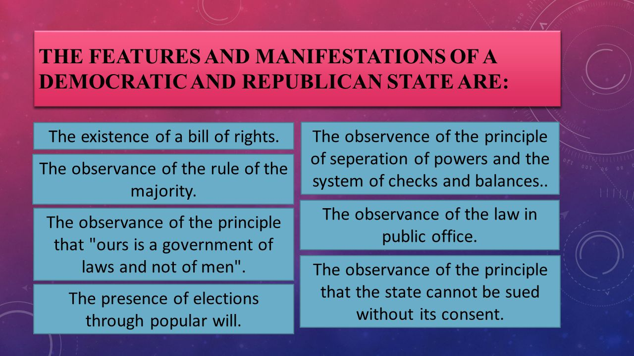 The features and manifestations of a democratic and republican state are: