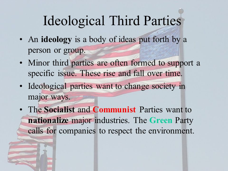 Ideological Third Parties