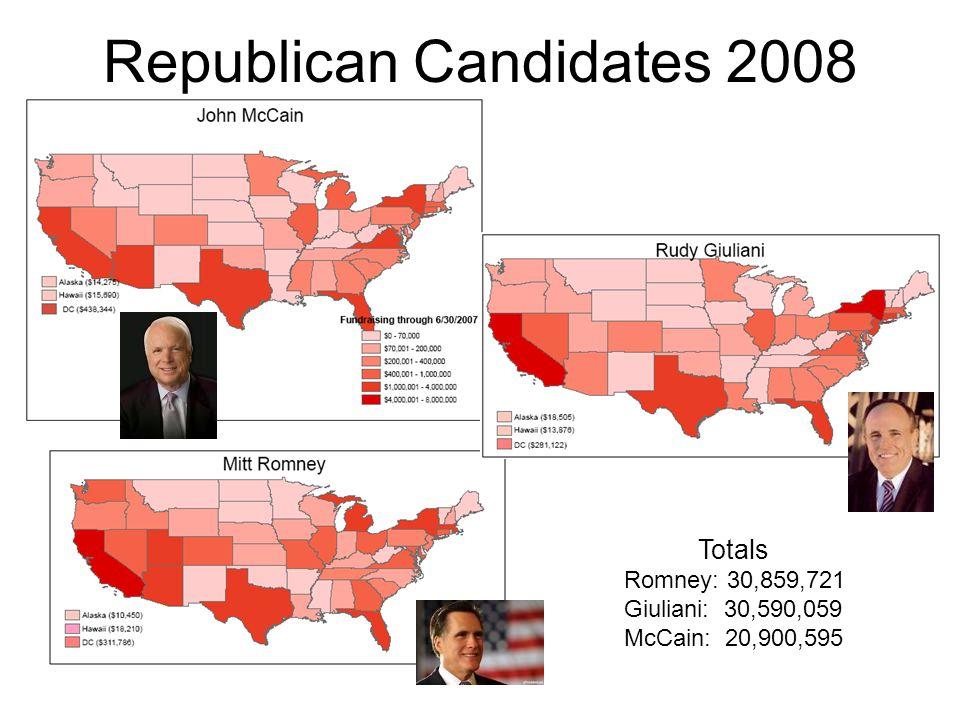 Republican Candidates 2008