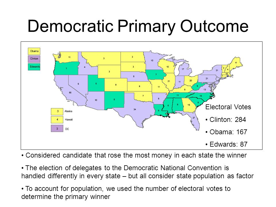Democratic Primary Outcome
