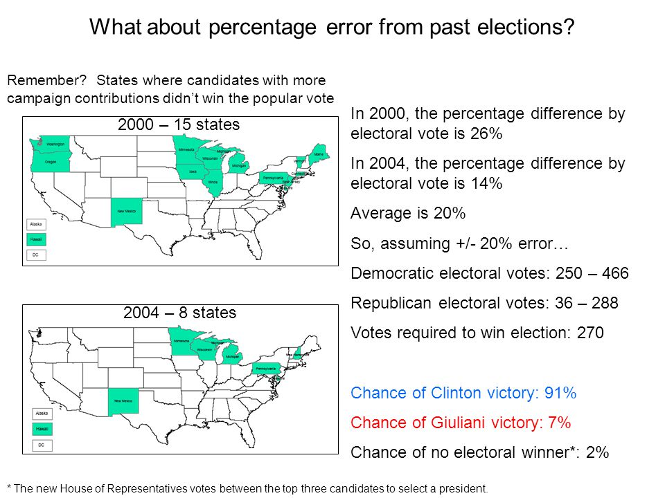 What about percentage error from past elections