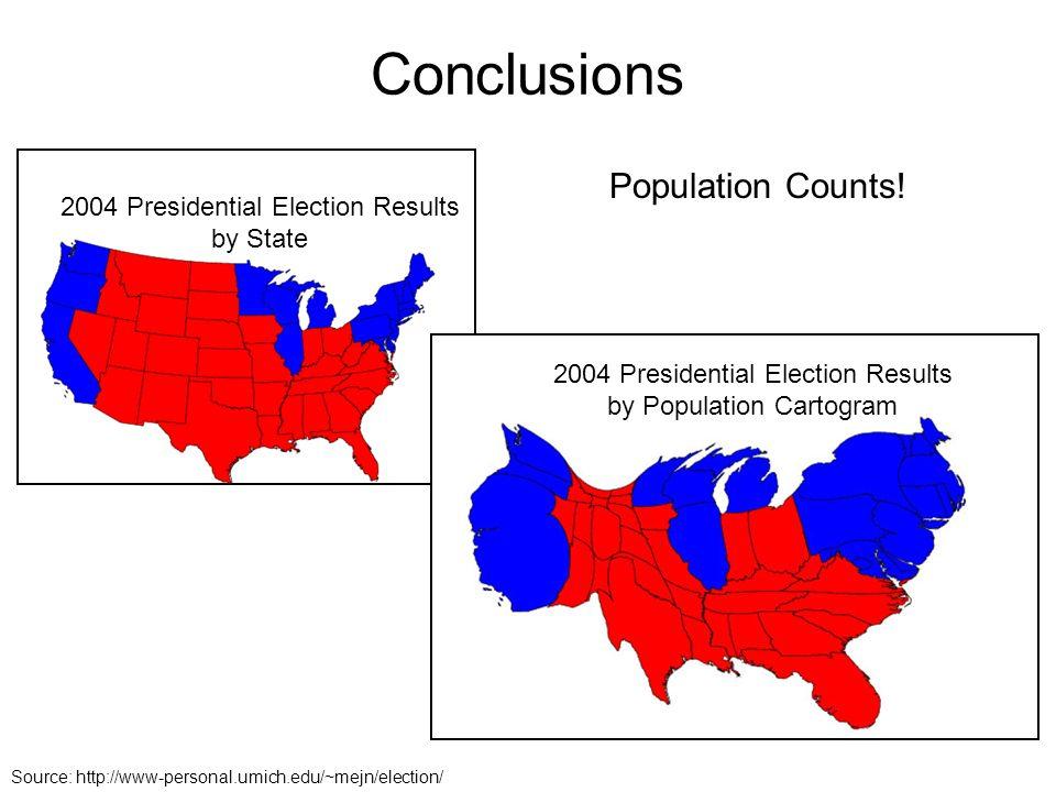 Conclusions Population Counts!