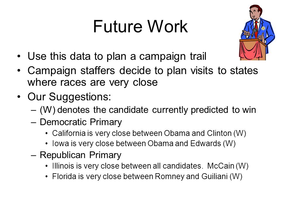 Future Work Use this data to plan a campaign trail