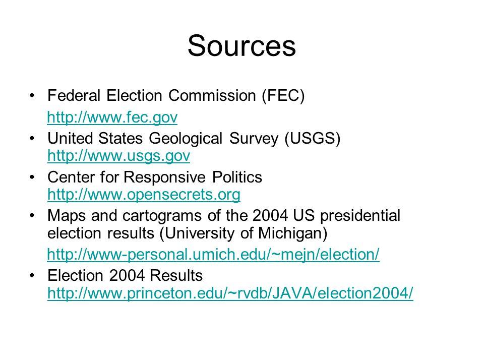 Sources Federal Election Commission (FEC) http://www.fec.gov