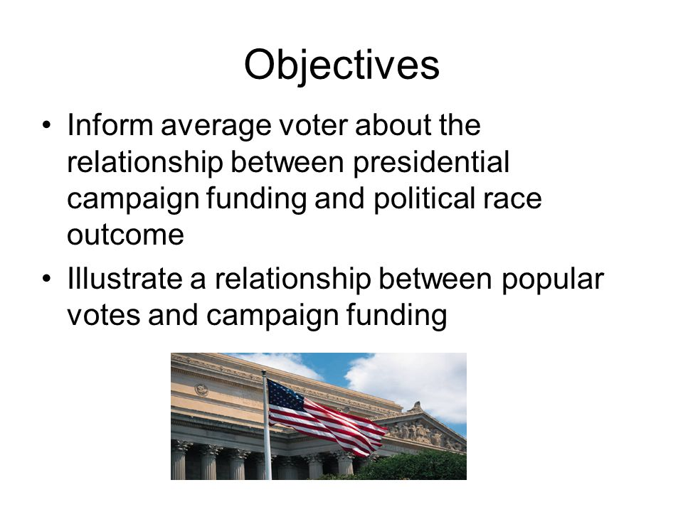 Objectives Inform average voter about the relationship between presidential campaign funding and political race outcome.