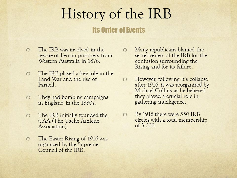 History of the IRB Its Order of Events