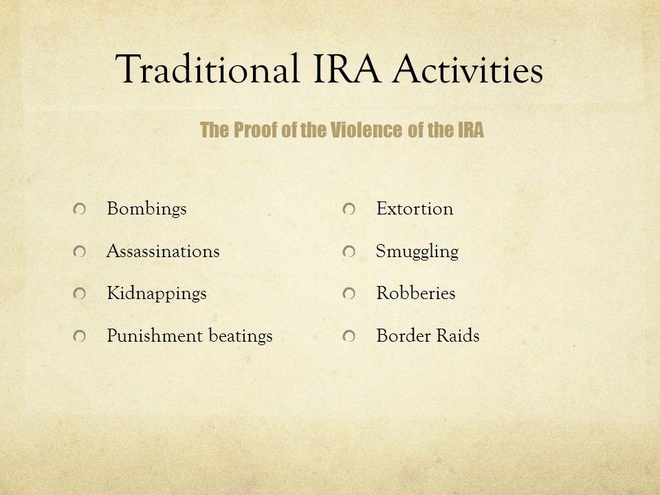 Traditional IRA Activities