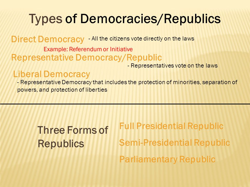 Types of Democracies/Republics