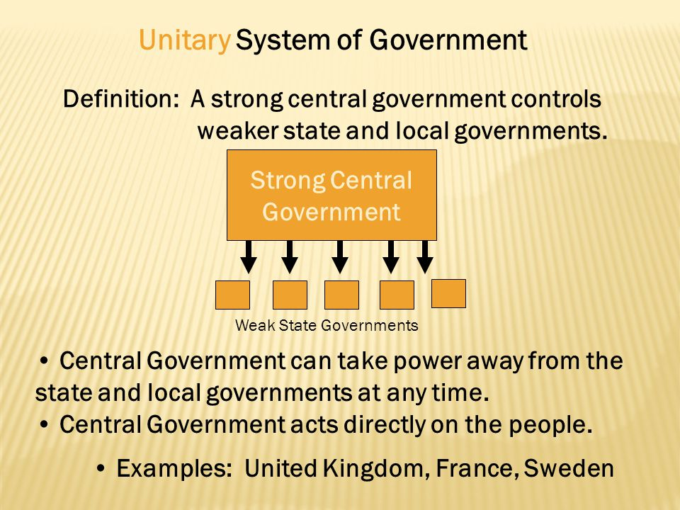 Unitary System of Government