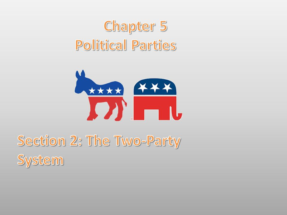Chapter 5 Political Parties Section 2: The Two-Party System