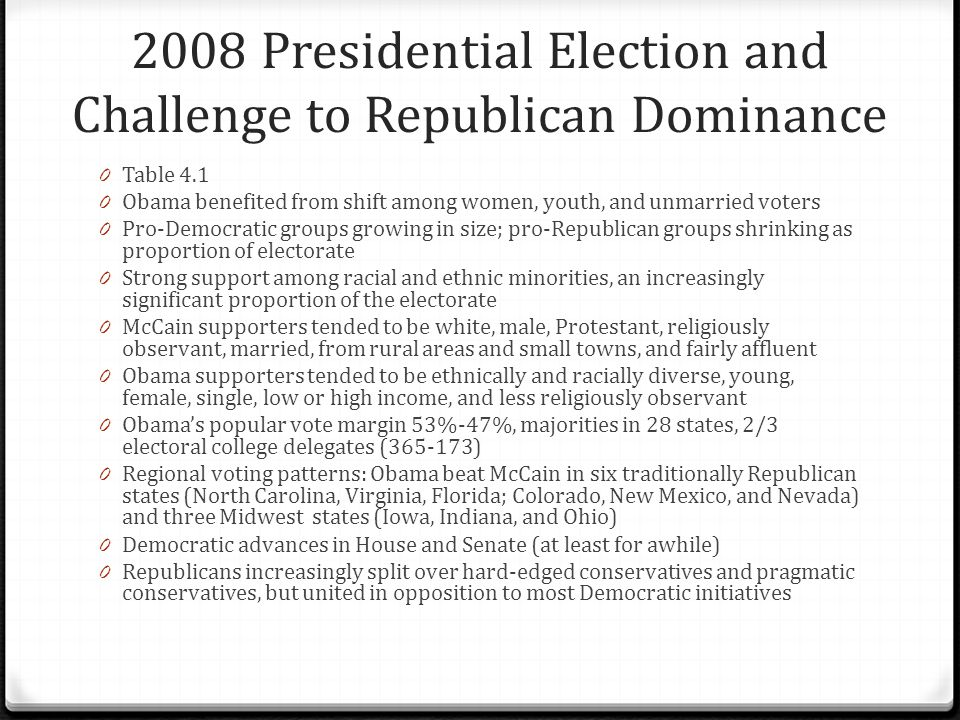 2008 Presidential Election and Challenge to Republican Dominance