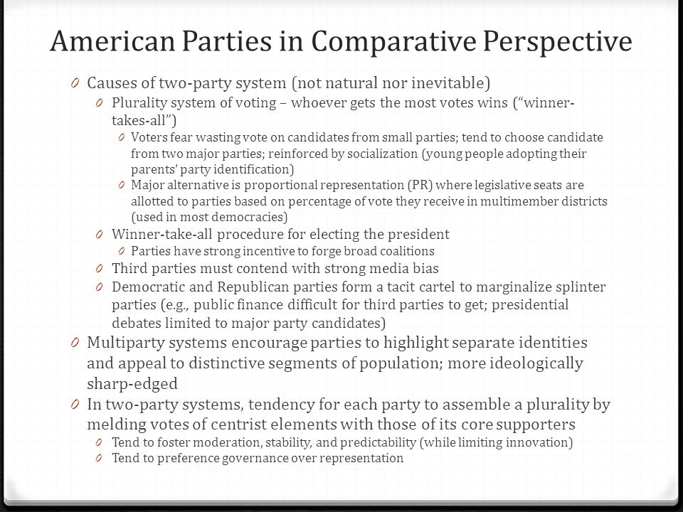 American Parties in Comparative Perspective
