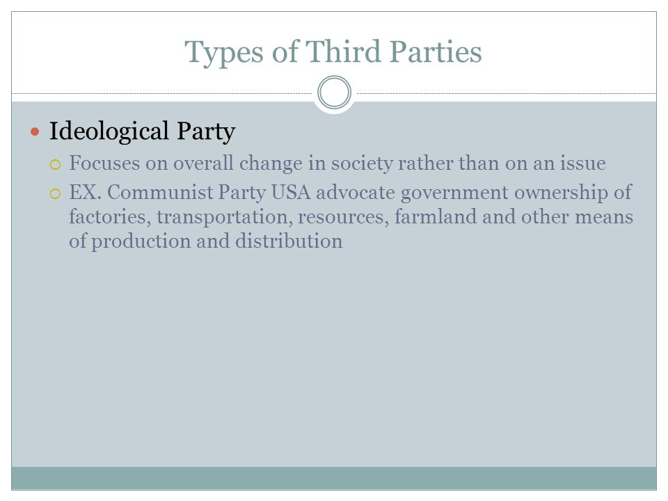 Types of Third Parties Ideological Party