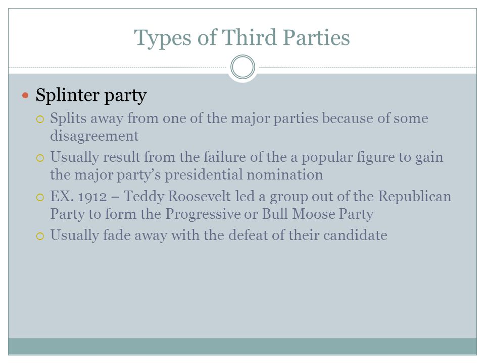 Types of Third Parties Splinter party