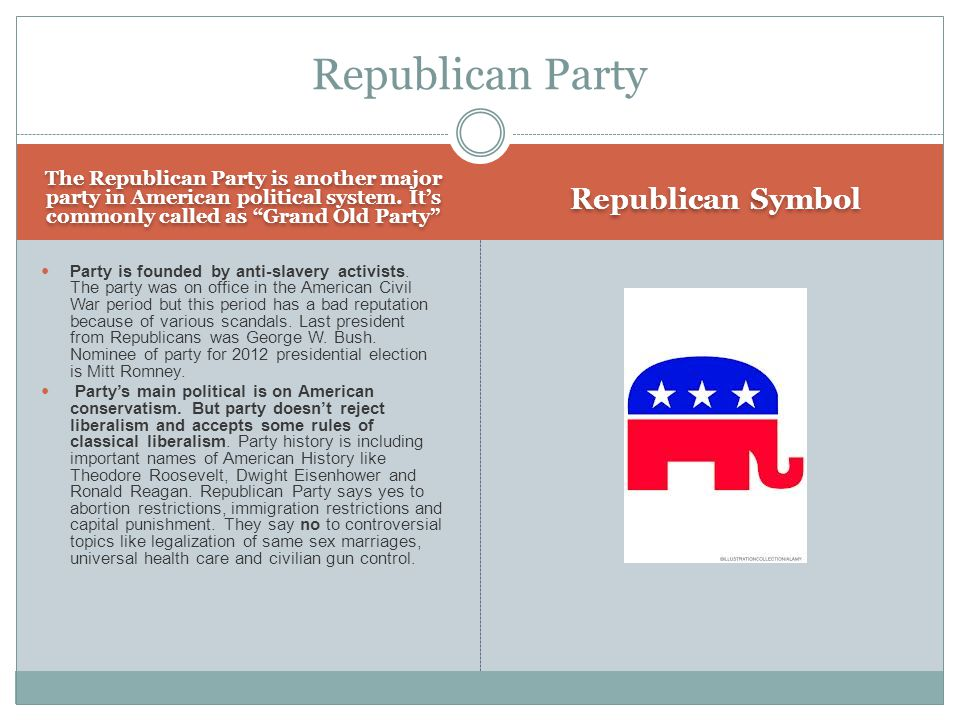 Republican Party Republican Symbol
