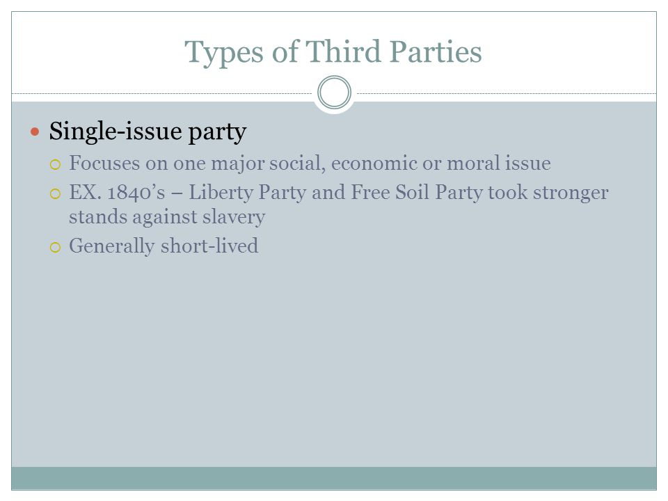 Types of Third Parties Single-issue party