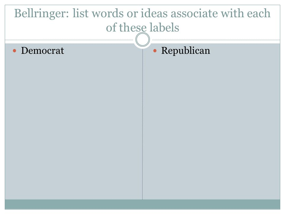 Bellringer: list words or ideas associate with each of these labels