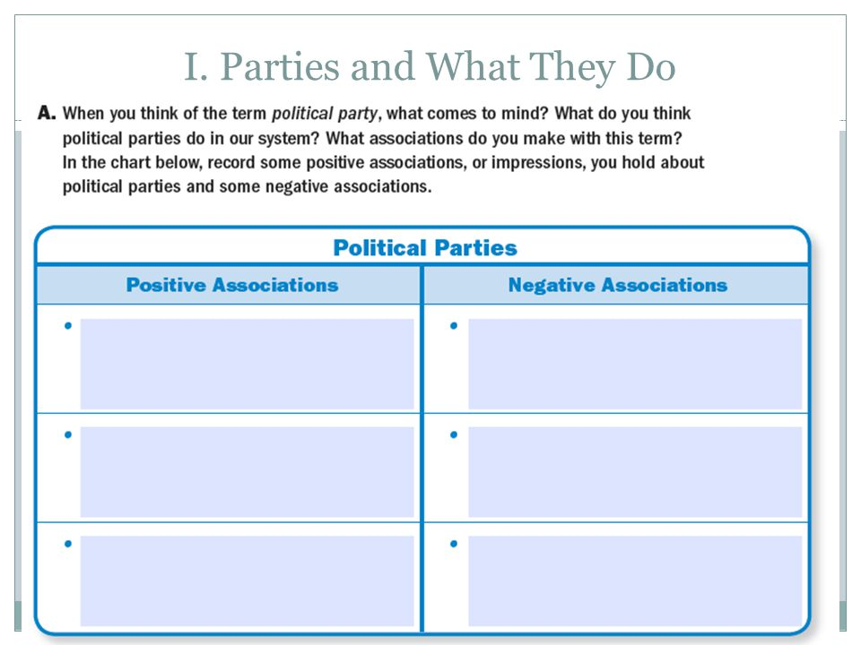 I. Parties and What They Do