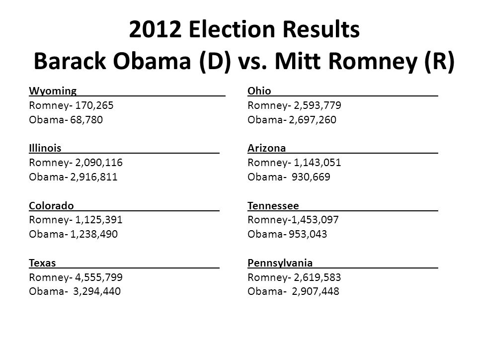 2012 Election Results Barack Obama (D) vs. Mitt Romney (R)