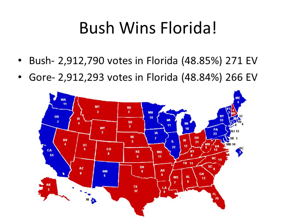 Bush Wins Florida! Bush- 2,912,790 votes in Florida (48.85%) 271 EV