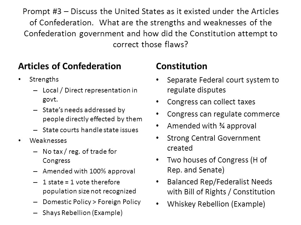 Articles Of Confederation Essays (Examples)