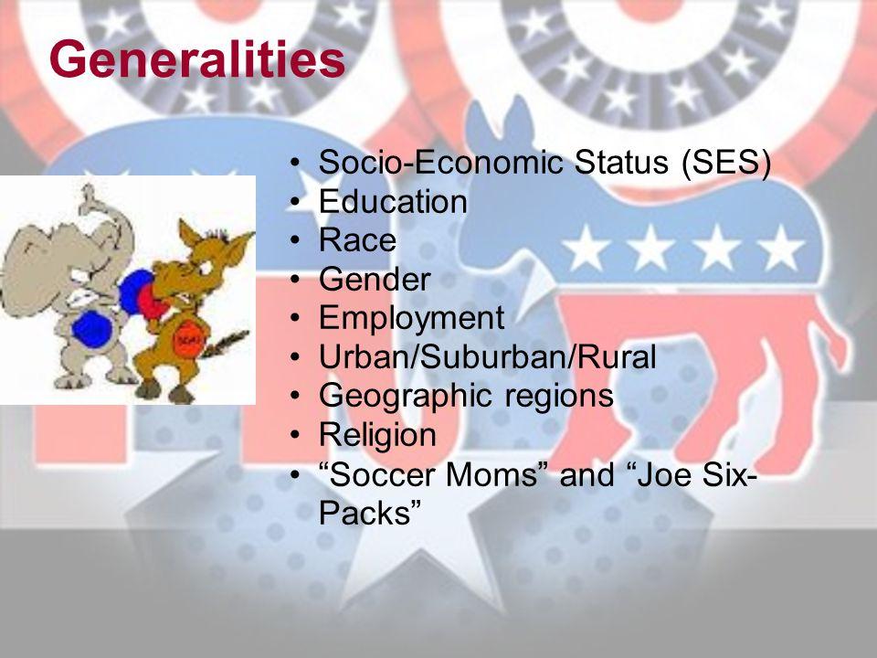 Generalities Socio-Economic Status (SES) Education Race Gender