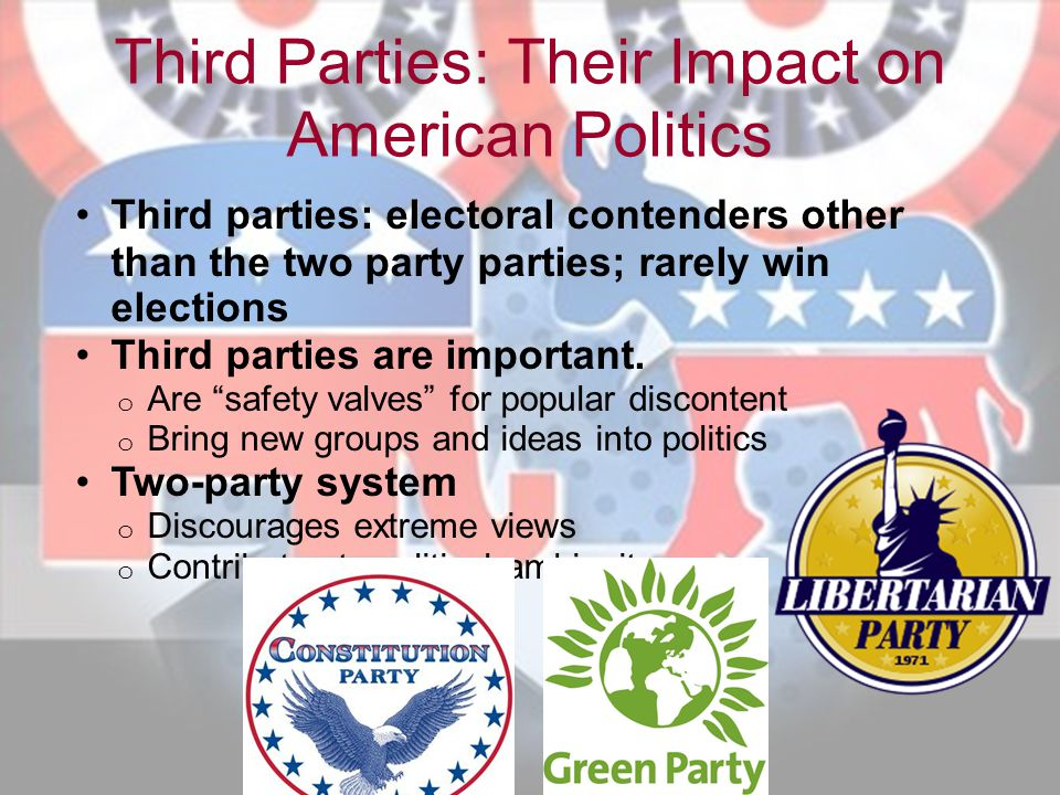 Third Parties: Their Impact on American Politics