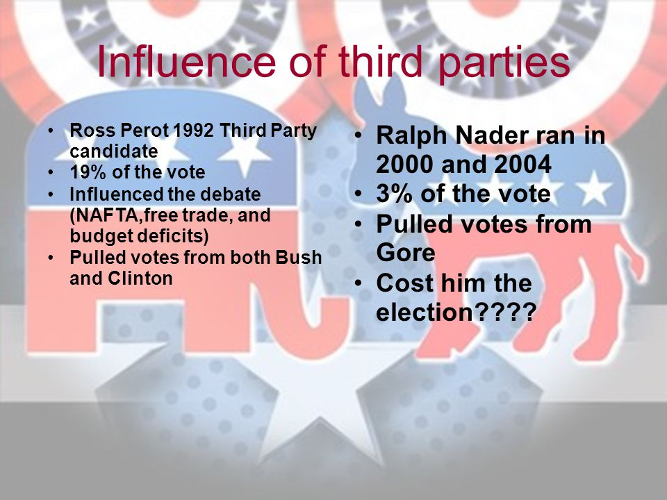 Influence of third parties