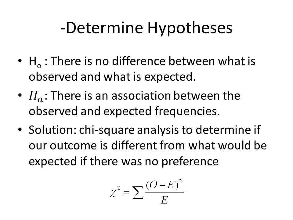 -Determine Hypotheses