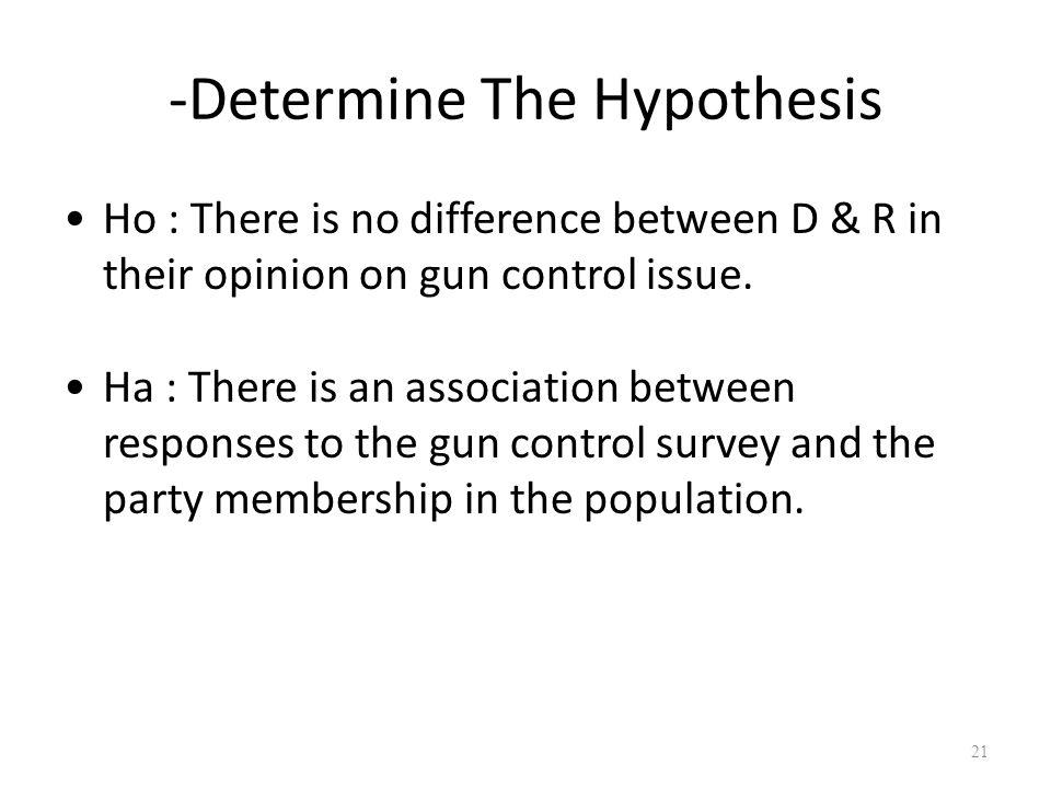 -Determine The Hypothesis