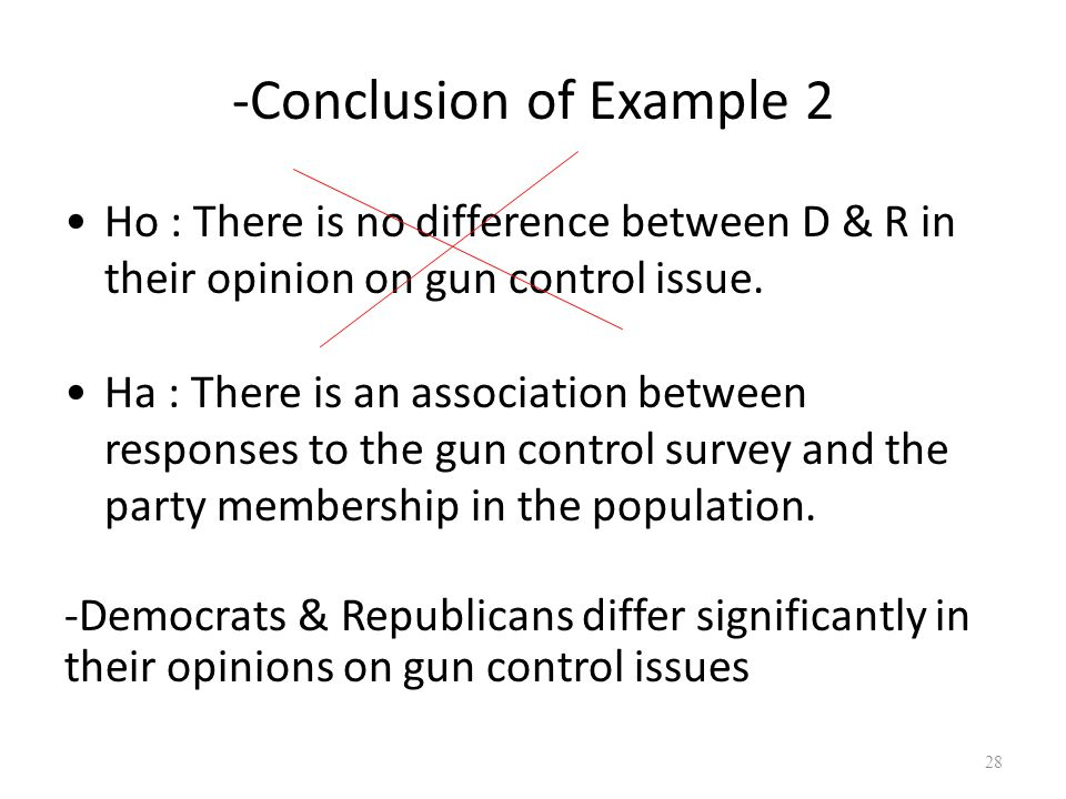 -Conclusion of Example 2
